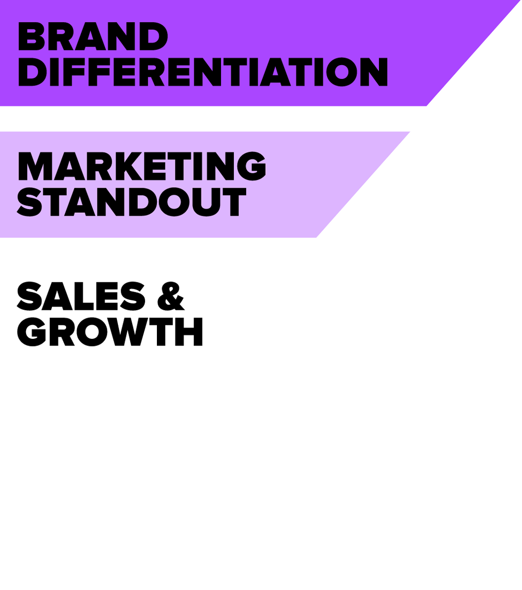 Brand Differentiation, Marketing Standout, Sales & Growth